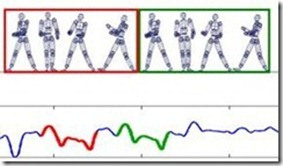 Recognizing pose from time series